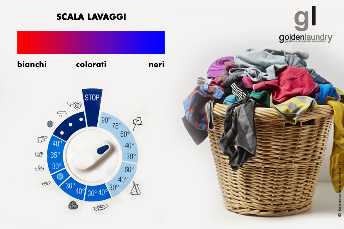 buy popular 8c1a8 0cdbf LAVAGGIO IN LAVATRICE: LE GIUSTE TEMPERATURE | Golden Laundry
